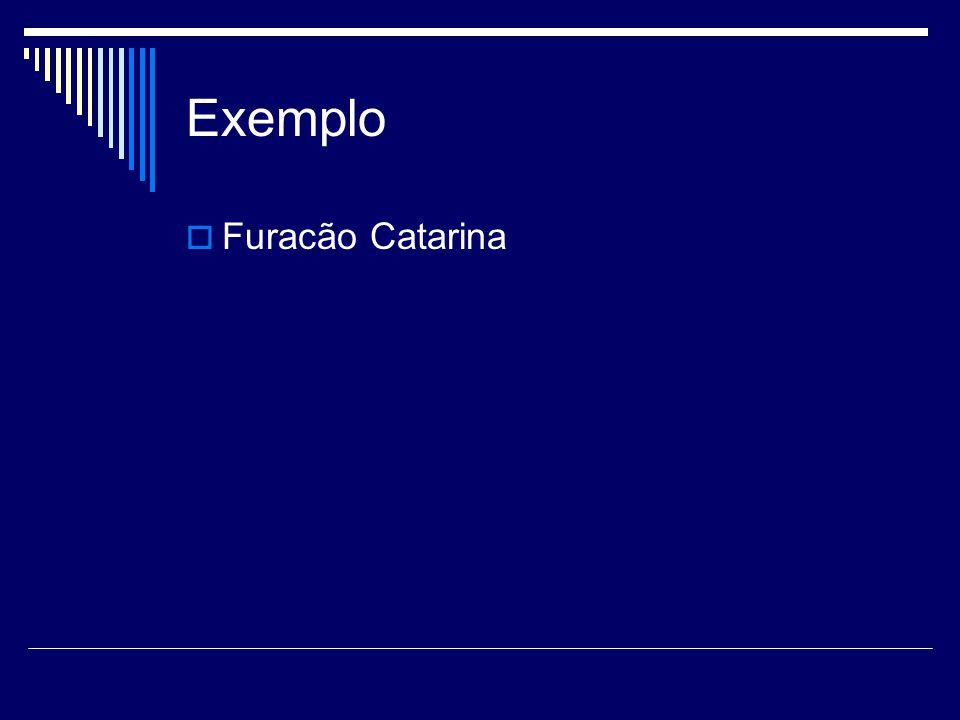 Exemplo Furacão Catarina