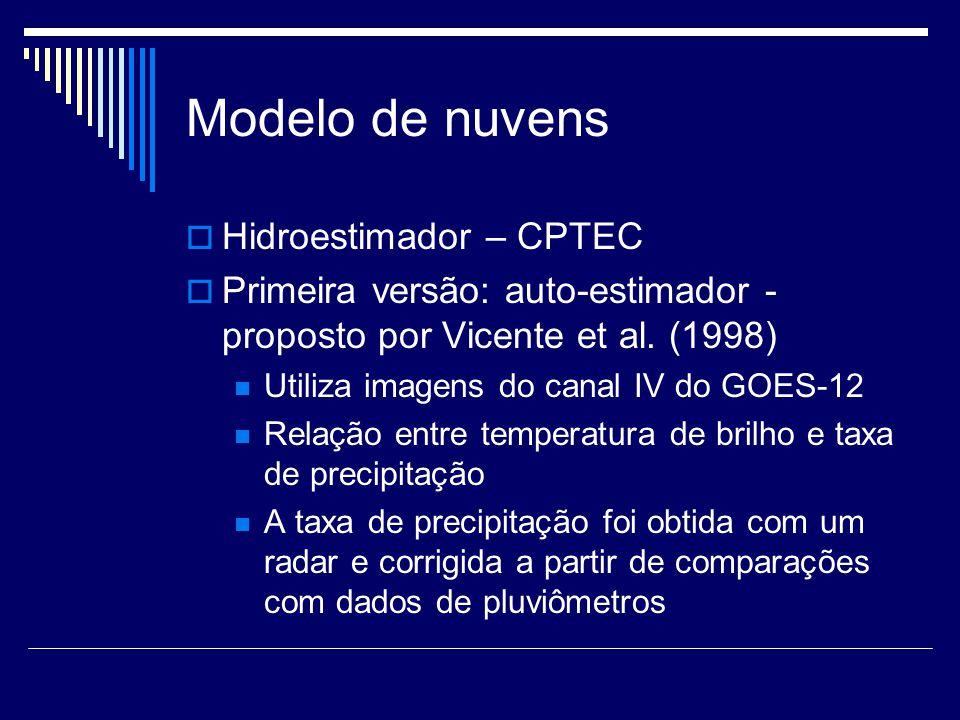 Modelo de nuvens Hidroestimador – CPTEC Primeira versão: auto-estimador - proposto por Vicente et al.