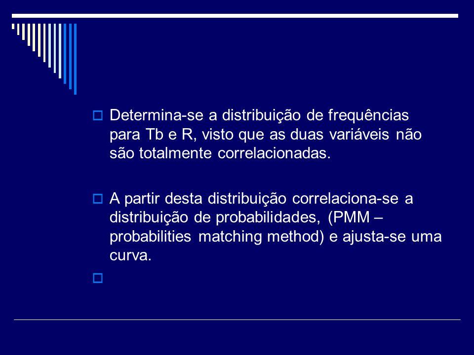 Determina-se a distribuição de frequências para Tb e R, visto que as duas variáveis não são totalmente correlacionadas.