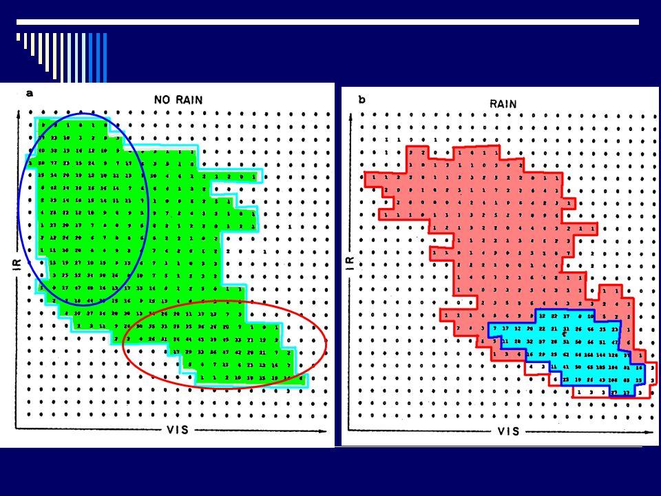 Imagens no IV: Nuvem: T b 258K Determina-se T b mínima para cada nuvem delineada.