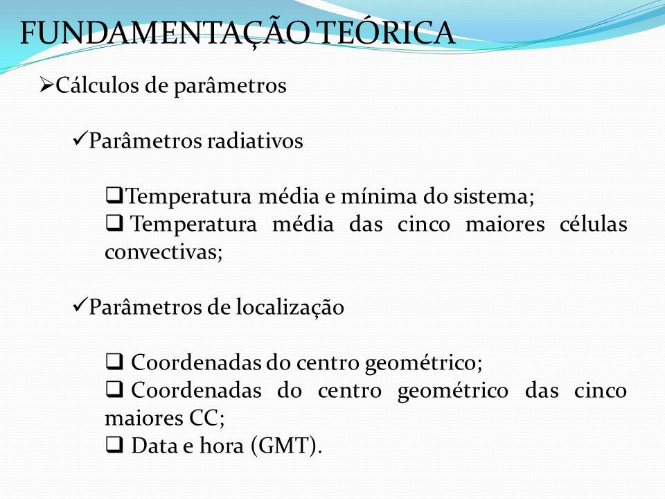 Cálculos de parâmetros Parâmetros radiativos Temperatura média e mínima do sistema; Temperatura média das cinco maiores células convectivas; Parâmetro
