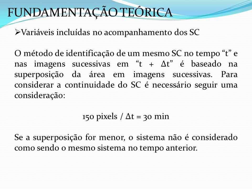 Variáveis incluídas no acompanhamento dos SC O método de identificação de um mesmo SC no tempo t e nas imagens sucessivas em t + t é baseado na superp