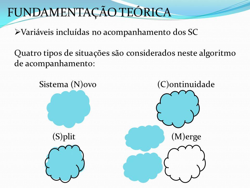 Variáveis incluídas no acompanhamento dos SC Quatro tipos de situações são considerados neste algoritmo de acompanhamento: Sistema (N)ovo (C)ontinuida