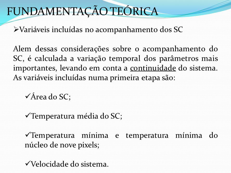Variáveis incluídas no acompanhamento dos SC Alem dessas considerações sobre o acompanhamento do SC, é calculada a variação temporal dos parâmetros ma