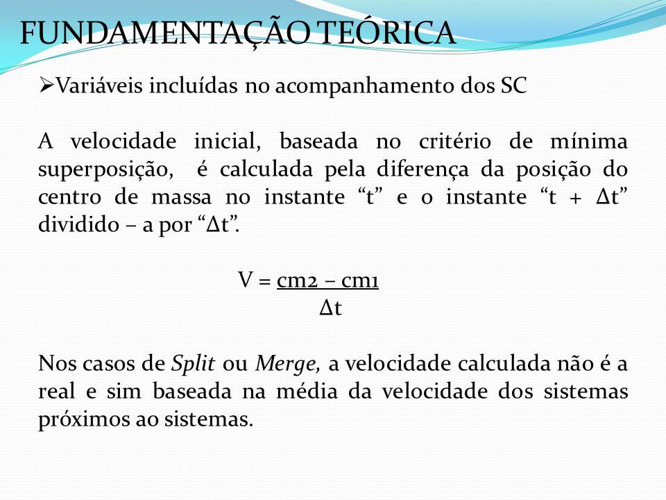 Variáveis incluídas no acompanhamento dos SC A velocidade inicial, baseada no critério de mínima superposição, é calculada pela diferença da posição d