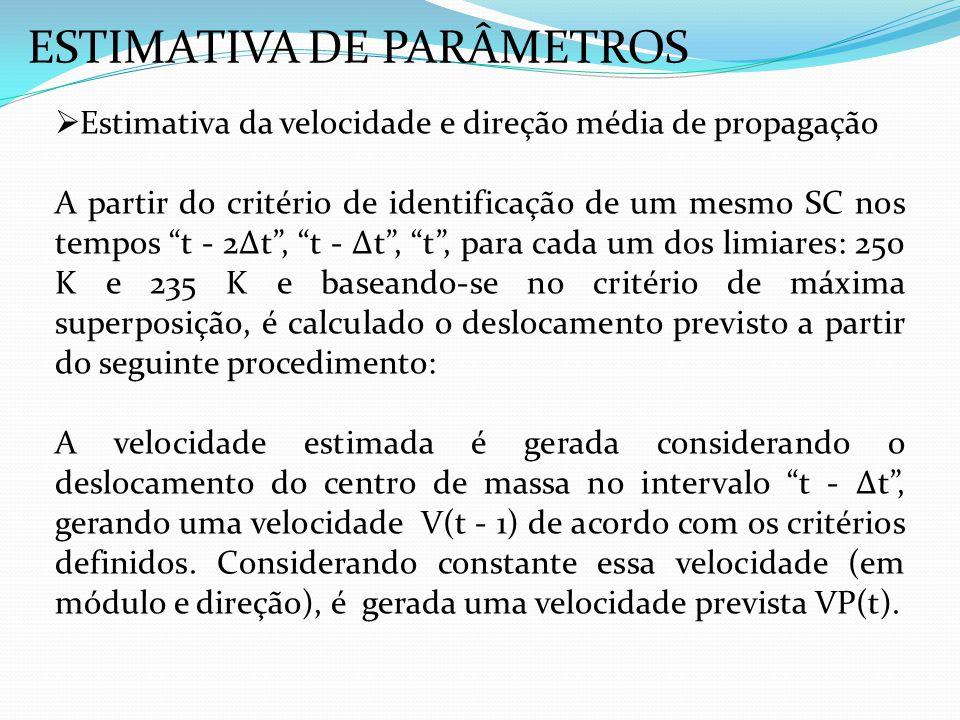 Estimativa da velocidade e direção média de propagação A partir do critério de identificação de um mesmo SC nos tempos t - 2t, t - t, t, para cada um
