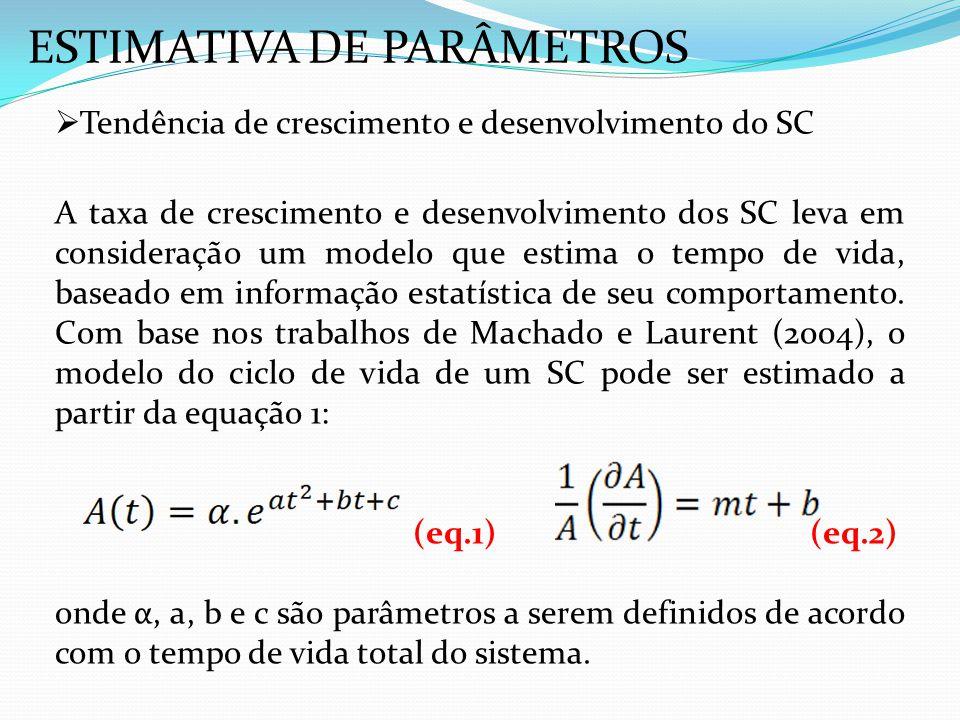 Tendência de crescimento e desenvolvimento do SC ESTIMATIVA DE PARÂMETROS A taxa de crescimento e desenvolvimento dos SC leva em consideração um model