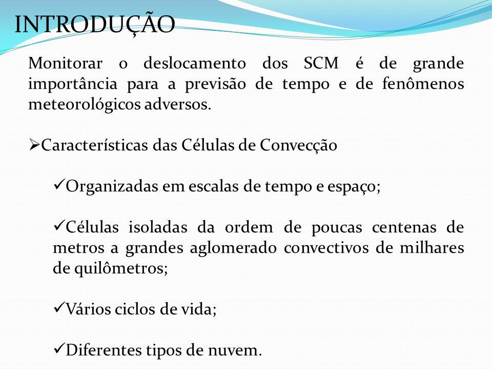 INTRODUÇÃO Monitorar o deslocamento dos SCM é de grande importância para a previsão de tempo e de fenômenos meteorológicos adversos. Características d
