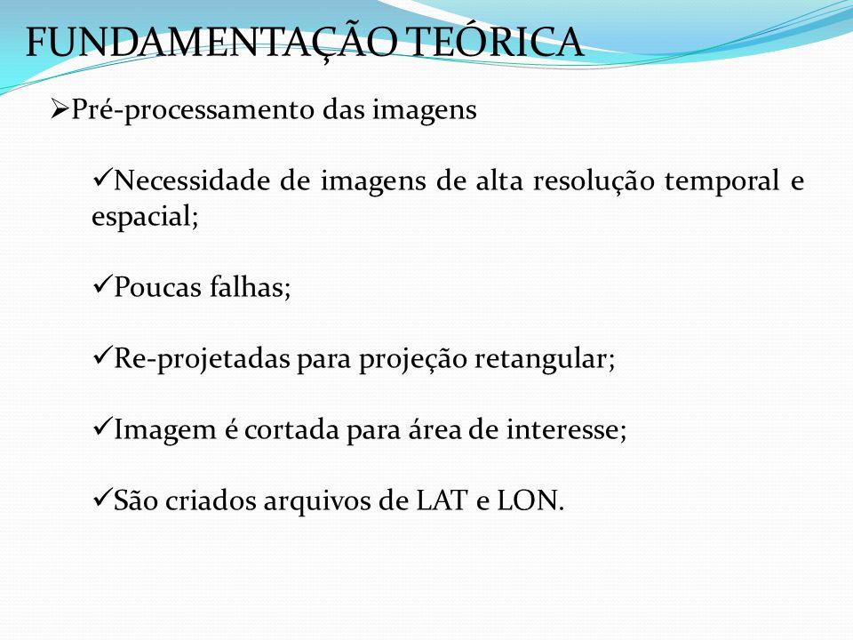 FUNDAMENTAÇÃO TEÓRICA Pré-processamento das imagens Necessidade de imagens de alta resolução temporal e espacial; Poucas falhas; Re-projetadas para pr