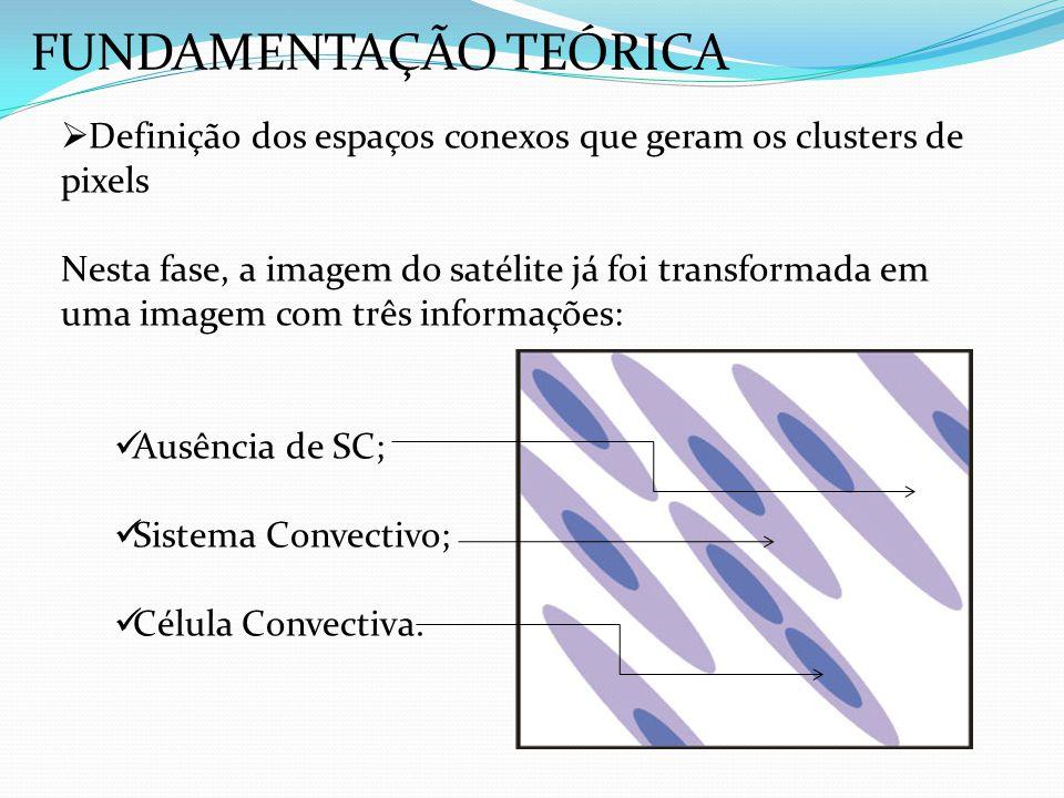 Definição dos espaços conexos que geram os clusters de pixels Nesta fase, a imagem do satélite já foi transformada em uma imagem com três informações: