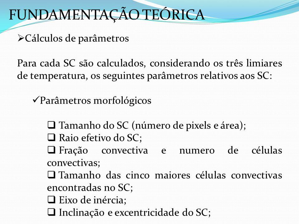 Cálculos de parâmetros Para cada SC são calculados, considerando os três limiares de temperatura, os seguintes parâmetros relativos aos SC: Parâmetros