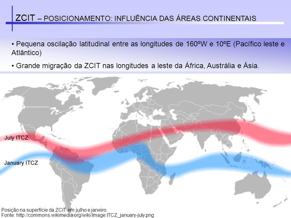 ZCIT – POSICIONAMENTO: INFLUÊNCIA DAS ÁREAS CONTINENTAIS Pequena oscilação latitudinal entre as longitudes de 160ºW e 10ºE (Pacífico leste e Atlântico