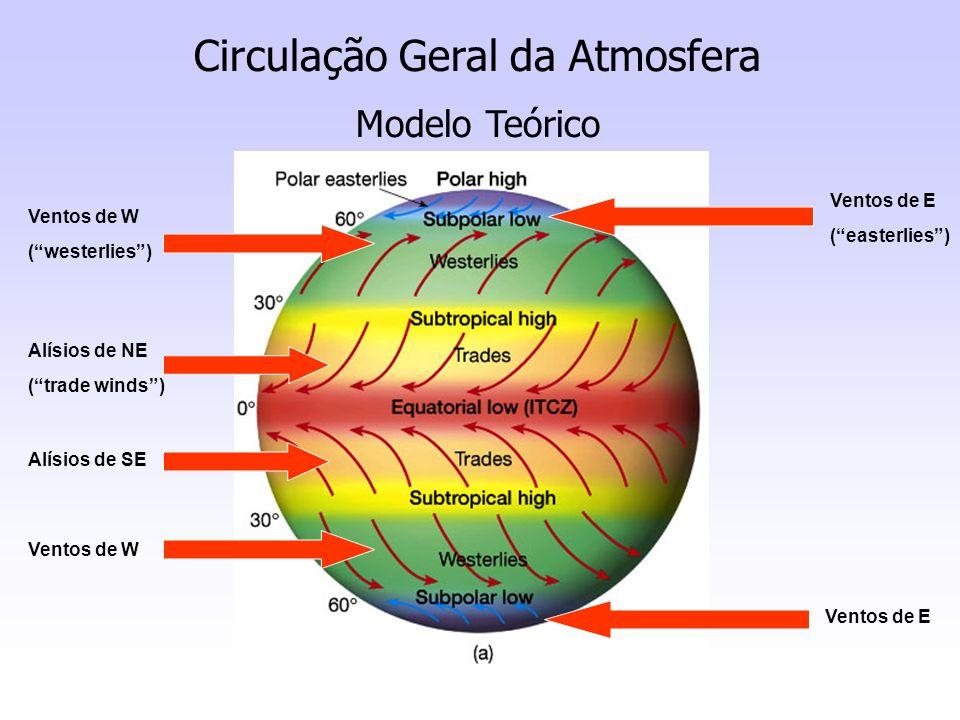 Alísios de NE (trade winds) Alísios de SE Ventos de W (westerlies) Ventos de E (easterlies) Circulação Geral da Atmosfera Modelo Teórico