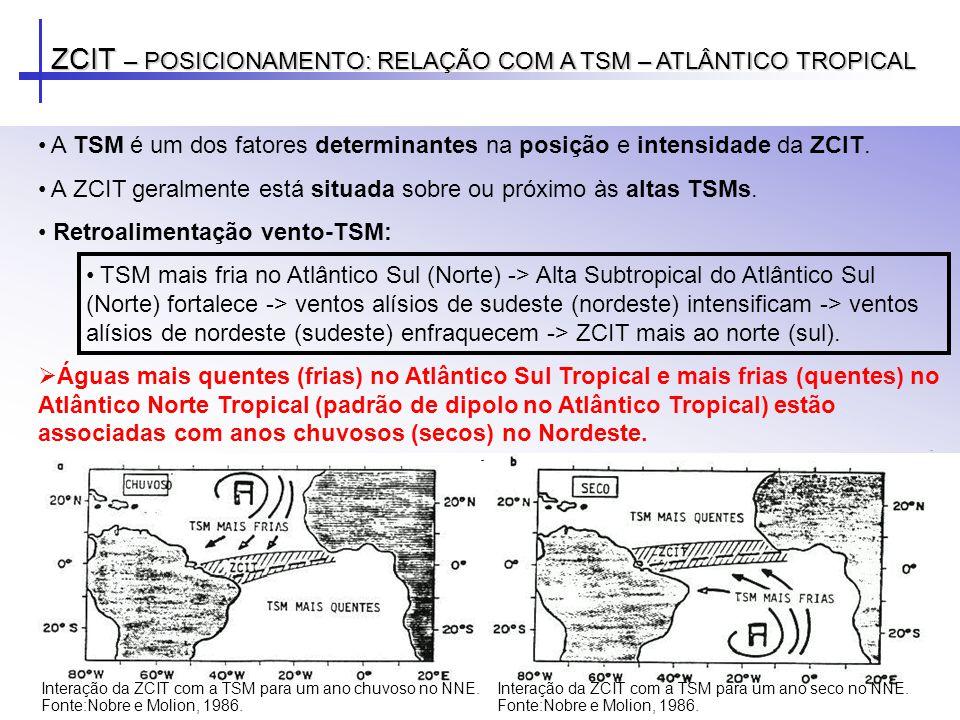 Interação da ZCIT com a TSM para um ano chuvoso no NNE. Fonte:Nobre e Molion, 1986. Interação da ZCIT com a TSM para um ano seco no NNE. Fonte:Nobre e