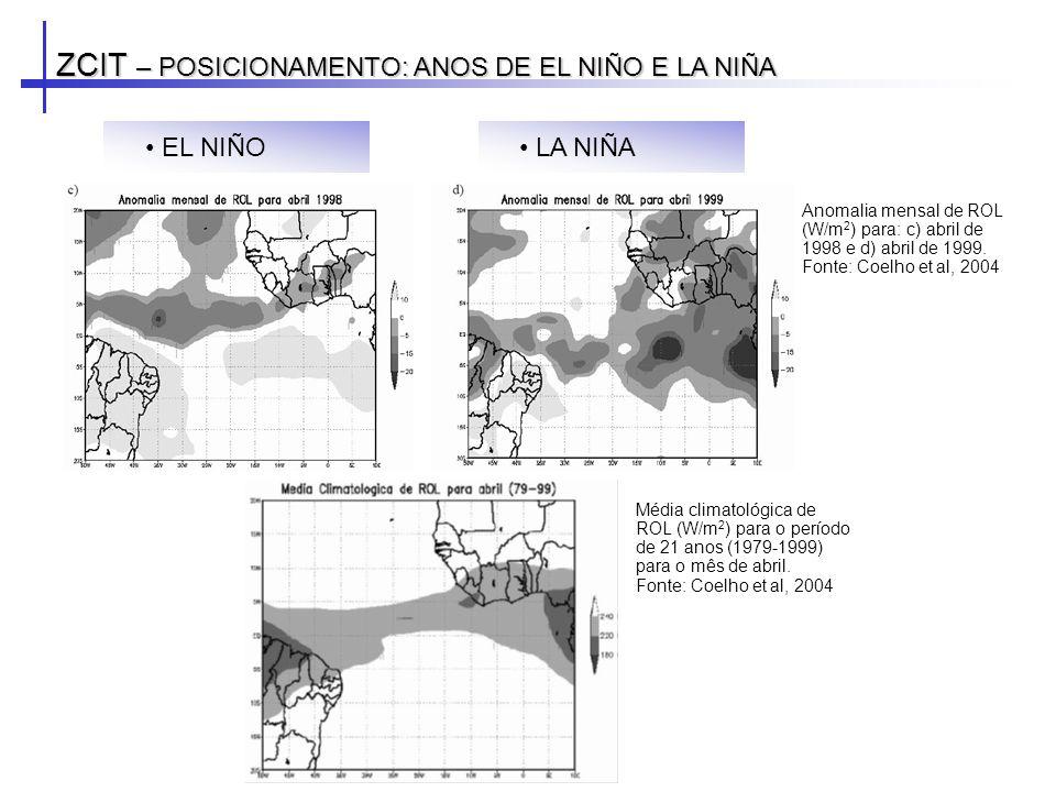 ZCIT – POSICIONAMENTO: ANOS DE EL NIÑO E LA NIÑA LA NIÑA EL NIÑO Anomalia mensal de ROL (W/m 2 ) para: c) abril de 1998 e d) abril de 1999. Fonte: Coe