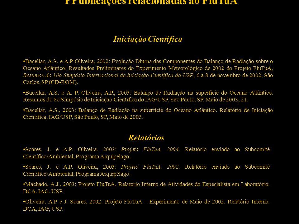 15 PPublicações relacionadas ao FluTuA Congressos Soares, J., A.P Oliveira, S.A.Bacellar, A.J. Machado and A.M.Espinosa, 2003: Balanço de energia sobr