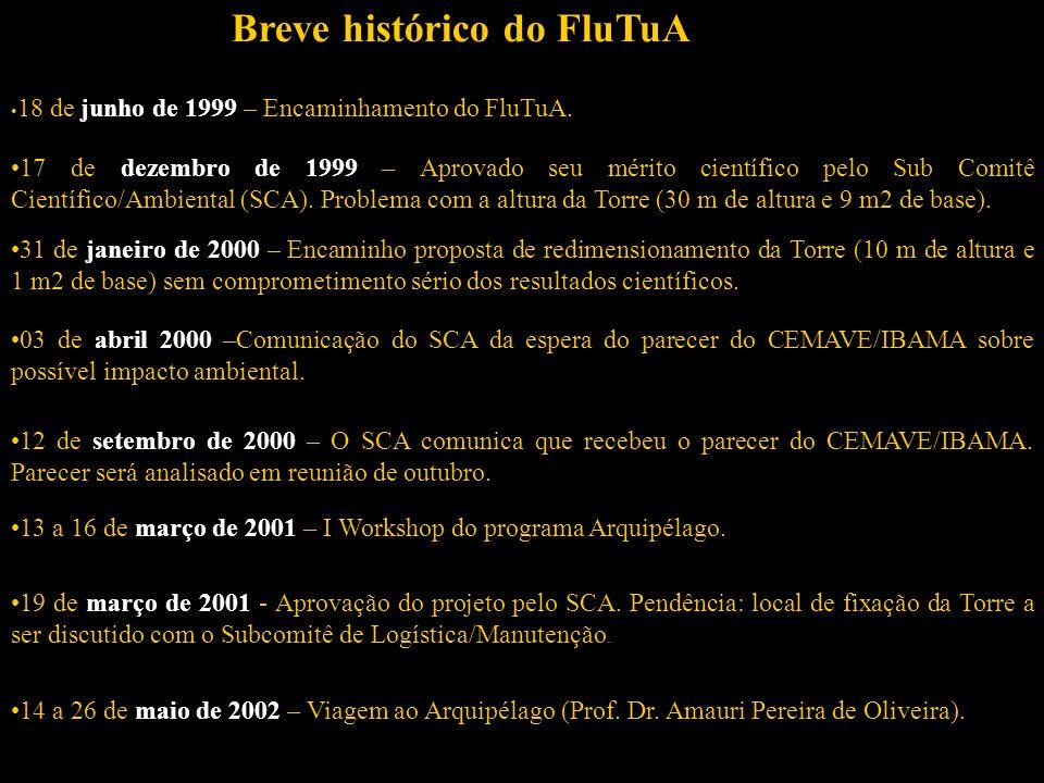 17 http://www.uea.ac.uk/env/solas/countries/Brazil.html