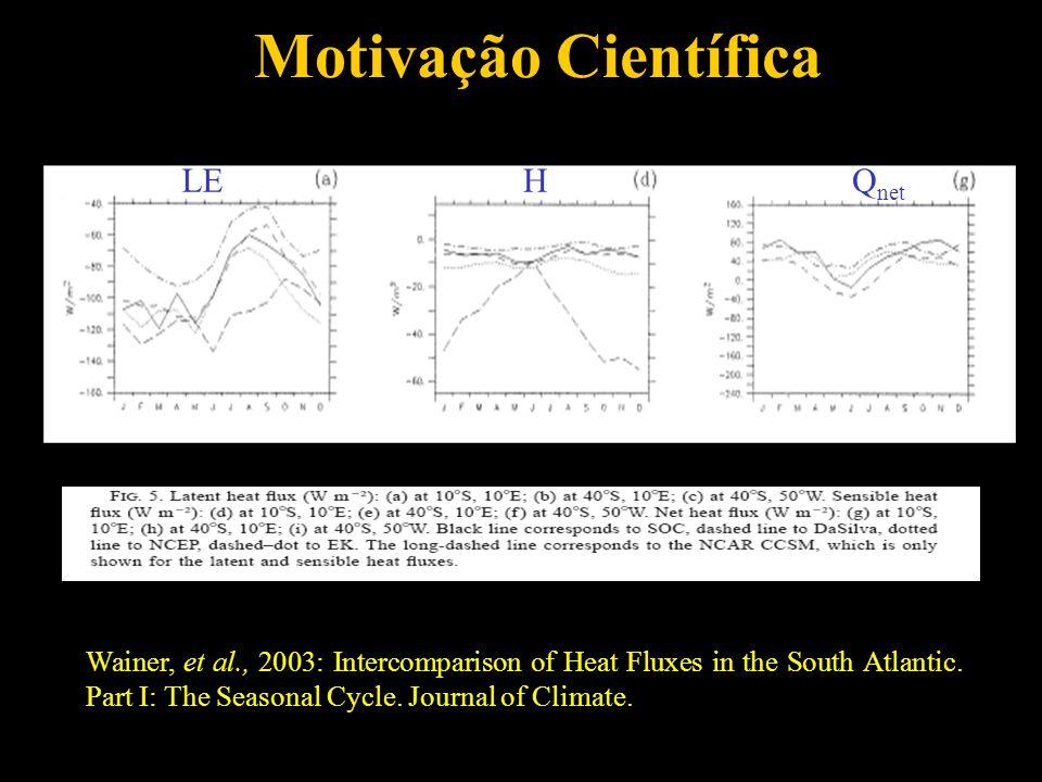 3 Motivação Científica Wainer, et al., 2003: Intercomparison of Heat Fluxes in the South Atlantic.