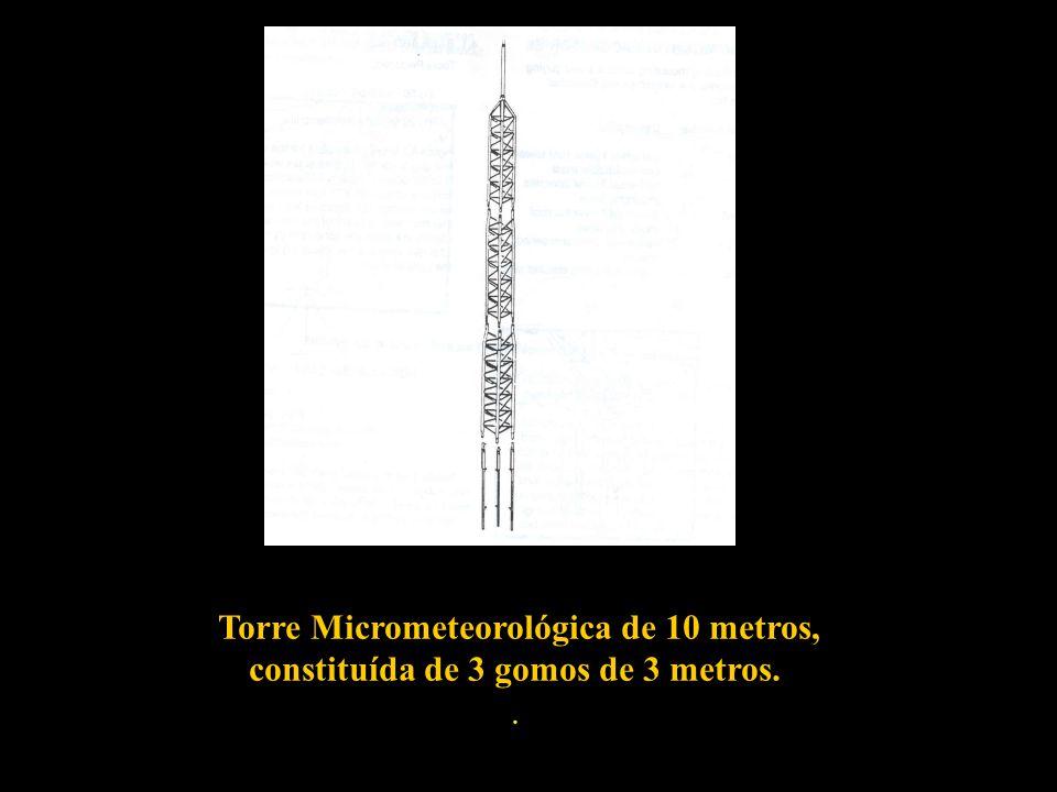 28 Posição do teleférico 16 m