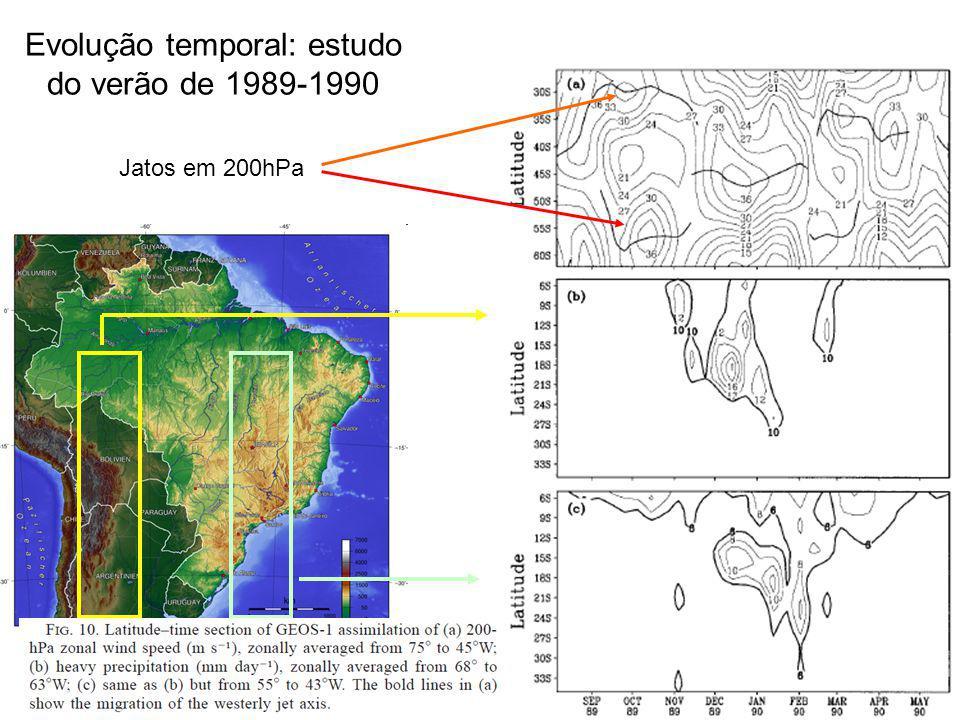 Evolução temporal: estudo do verão de 1989-1990 Jatos em 200hPa