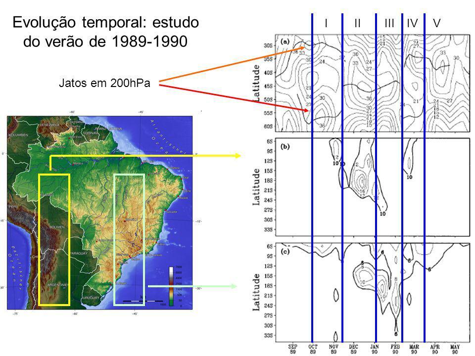 Evolução temporal: estudo do verão de 1989-1990 Jatos em 200hPa IIIIIIIVV