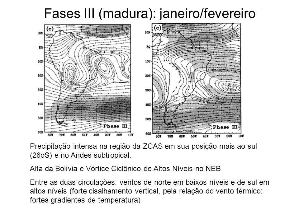 Fases III (madura): janeiro/fevereiro Precipitação intensa na região da ZCAS em sua posição mais ao sul (26oS) e no Andes subtropical. Alta da Bolívia