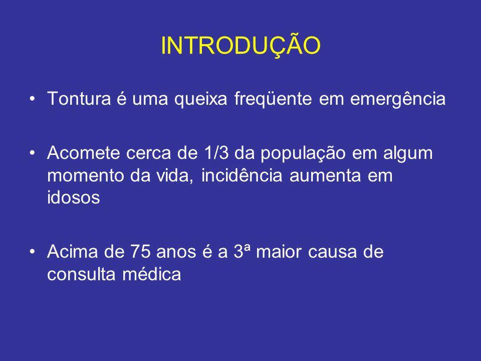 INTRODUÇÃO Tontura é uma queixa freqüente em emergência Acomete cerca de 1/3 da população em algum momento da vida, incidência aumenta em idosos Acima
