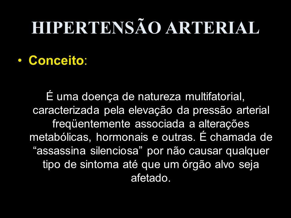 HIPERTENSÃO ARTERIAL Conceito: É uma doença de natureza multifatorial, caracterizada pela elevação da pressão arterial freqüentemente associada a alte