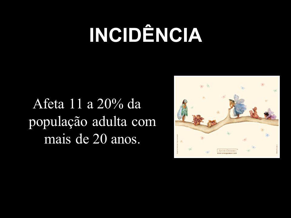 INCIDÊNCIA Afeta 11 a 20% da população adulta com mais de 20 anos.