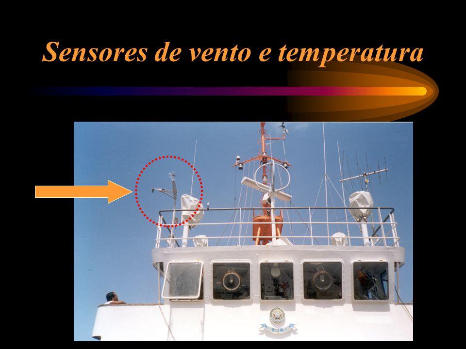 Sensores de vento e temperatura
