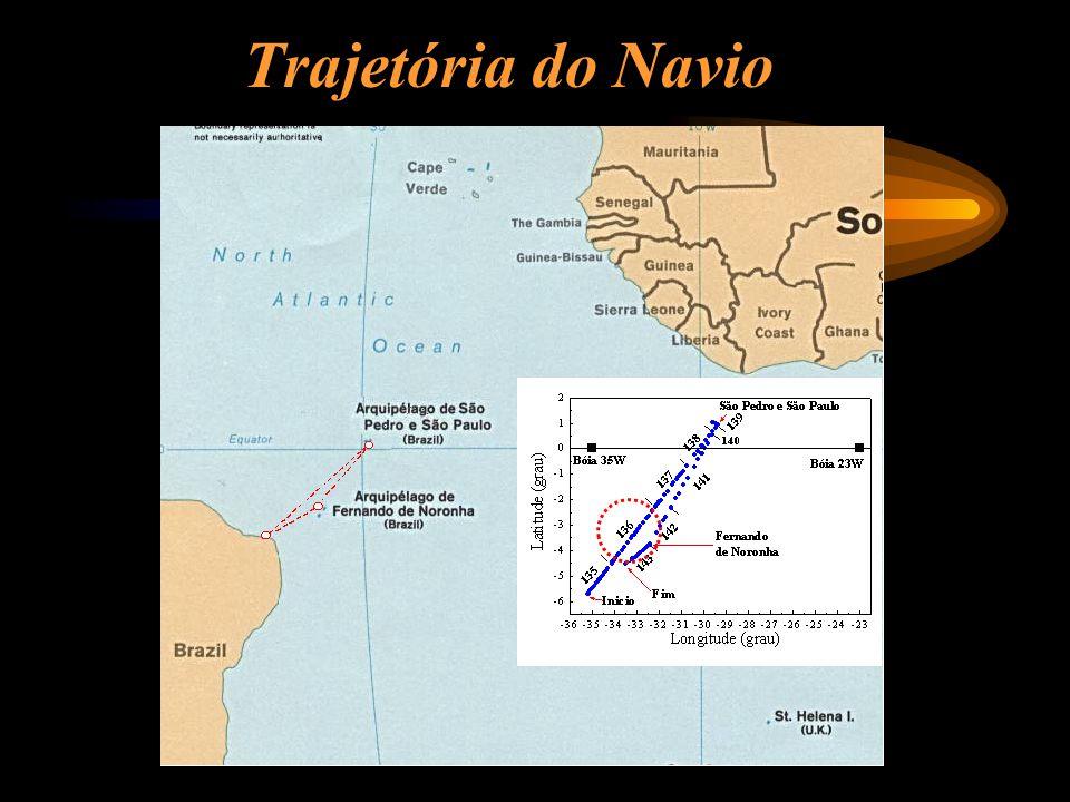 Trajetória do Navio