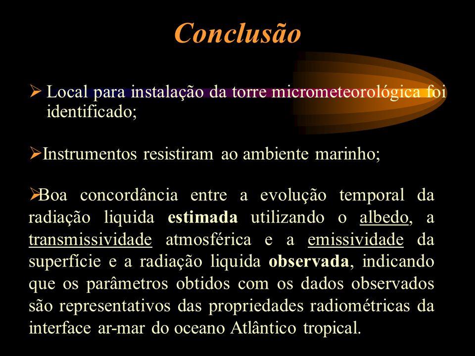 Conclusão Local para instalação da torre micrometeorológica foi identificado; Instrumentos resistiram ao ambiente marinho; Boa concordância entre a ev