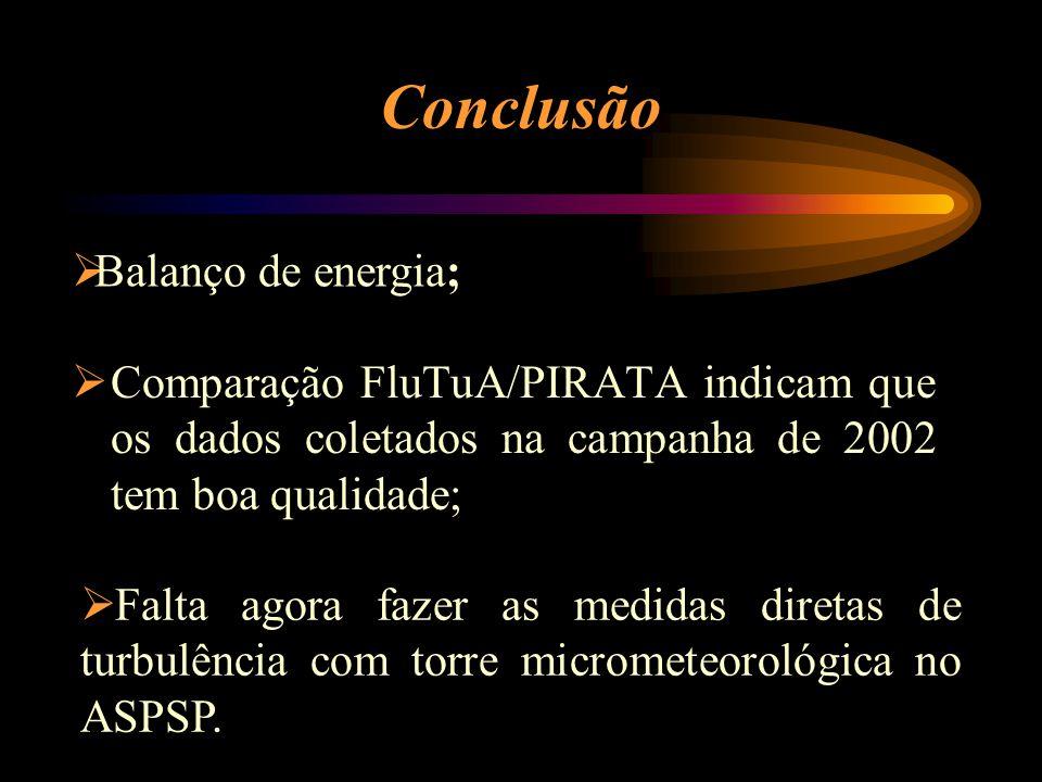 Conclusão Comparação FluTuA/PIRATA indicam que os dados coletados na campanha de 2002 tem boa qualidade; Falta agora fazer as medidas diretas de turbu
