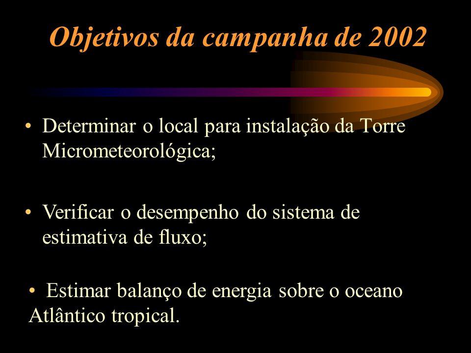 Objetivos da campanha de 2002 Determinar o local para instalação da Torre Micrometeorológica; Verificar o desempenho do sistema de estimativa de fluxo
