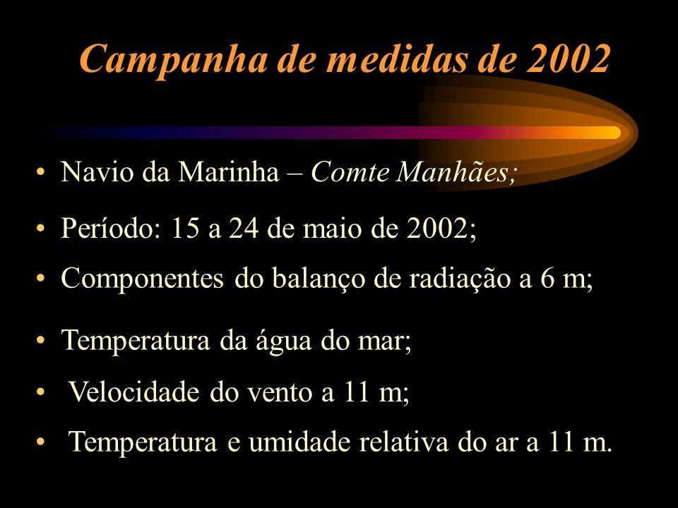Campanha de medidas de 2002 Navio da Marinha – Comte Manhães; Período: 15 a 24 de maio de 2002; Componentes do balanço de radiação a 6 m; Temperatura