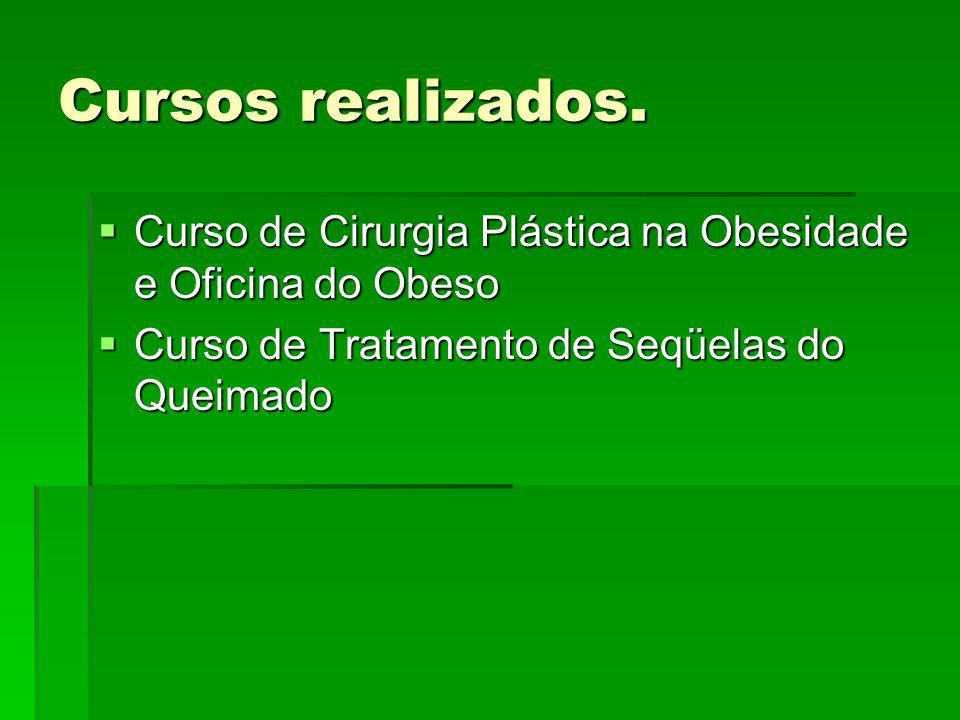 Cursos realizados. Curso de Cirurgia Plástica na Obesidade e Oficina do Obeso Curso de Cirurgia Plástica na Obesidade e Oficina do Obeso Curso de Trat