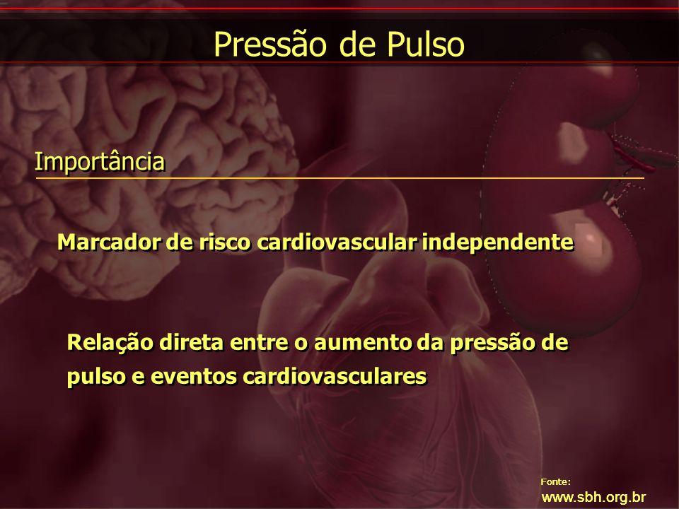 Fonte: www.sbh.org.br Importância Marcador de risco cardiovascular independente Relação direta entre o aumento da pressão de pulso e eventos cardiovas