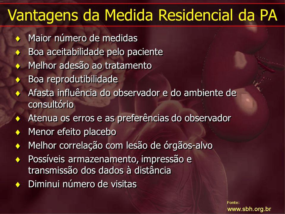 Fonte: www.sbh.org.br Maior número de medidas Boa aceitabilidade pelo paciente Melhor adesão ao tratamento Boa reprodutibilidade Afasta influência do