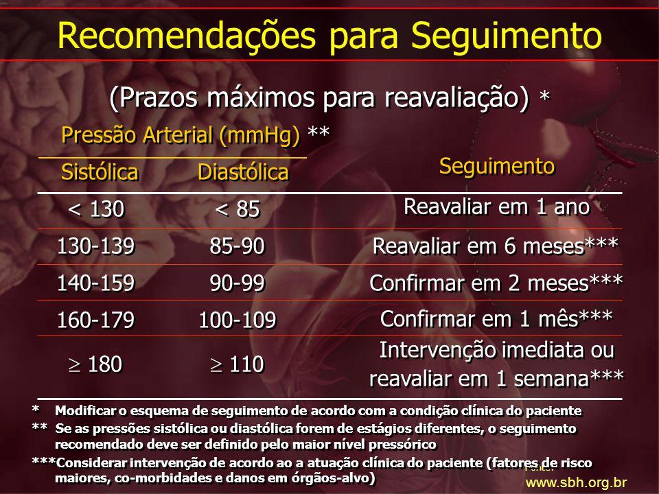 Fonte: www.sbh.org.br * Modificar o esquema de seguimento de acordo com a condição clínica do paciente ** Se as pressões sistólica ou diastólica forem
