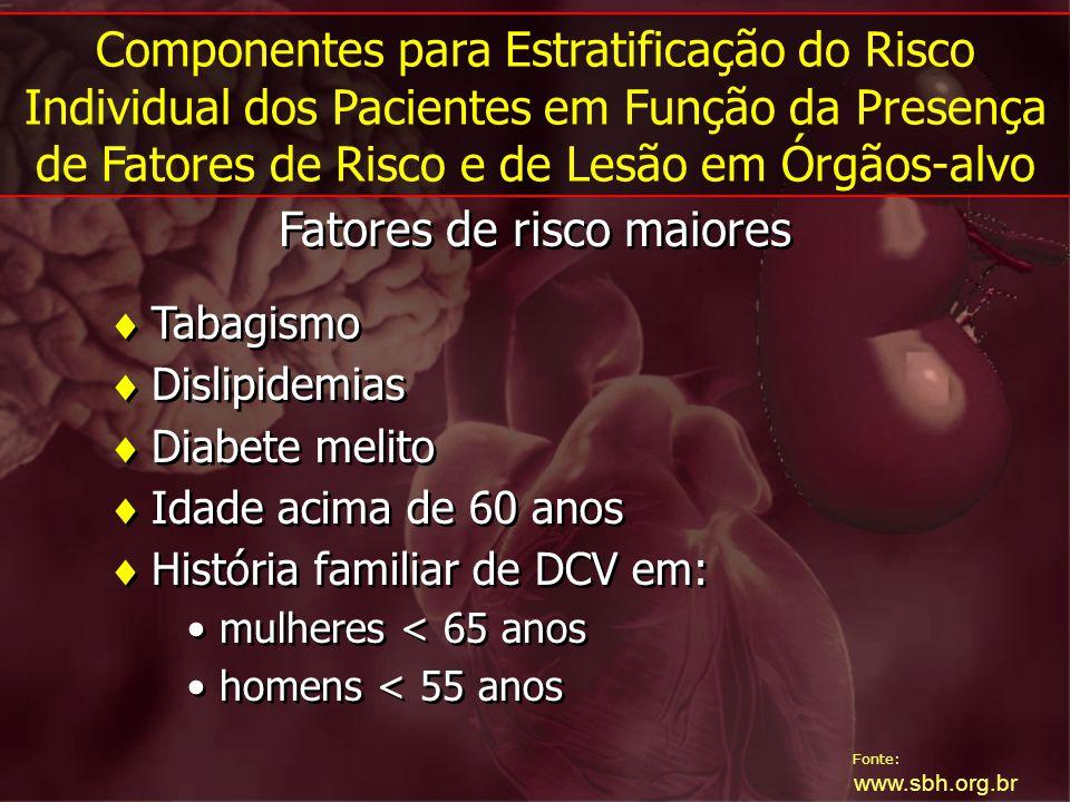 Fonte: www.sbh.org.br Fatores de risco maiores Componentes para Estratificação do Risco Individual dos Pacientes em Função da Presença de Fatores de R