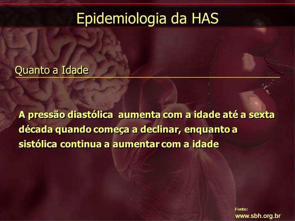 Fonte: www.sbh.org.br Quanto a Raça Os negros tem as maiores cifras pressóricas.