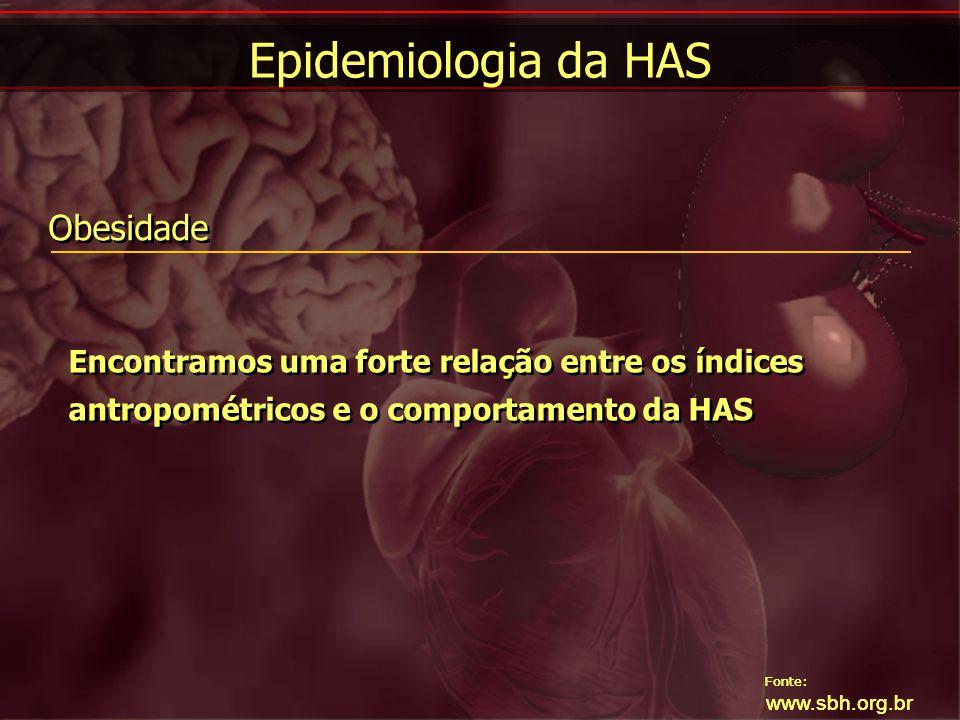 Fonte: www.sbh.org.br Obesidade Encontramos uma forte relação entre os índices antropométricos e o comportamento da HAS Fonte: www.sbh.org.br Epidemio