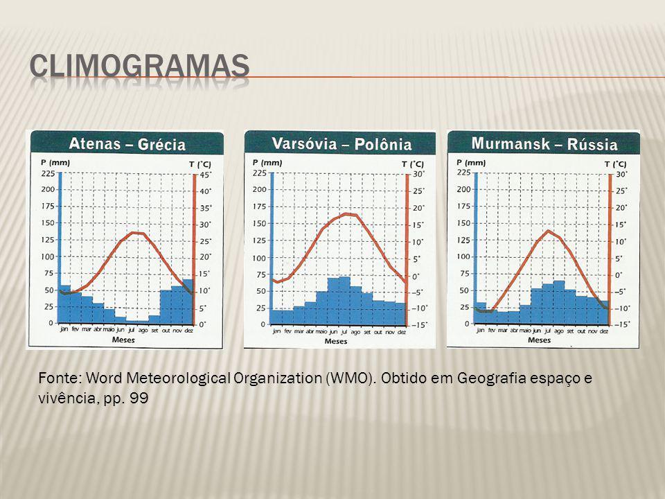 Fonte: Word Meteorological Organization (WMO). Obtido em Geografia espaço e vivência, pp. 99