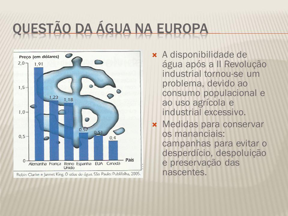 A disponibilidade de água após a II Revolução industrial tornou-se um problema, devido ao consumo populacional e ao uso agrícola e industrial excessivo.