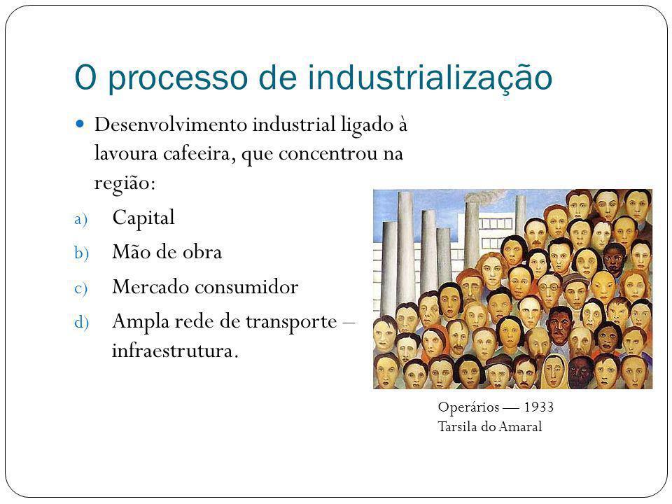 O processo de industrialização Desenvolvimento industrial ligado à lavoura cafeeira, que concentrou na região: a) Capital b) Mão de obra c) Mercado co