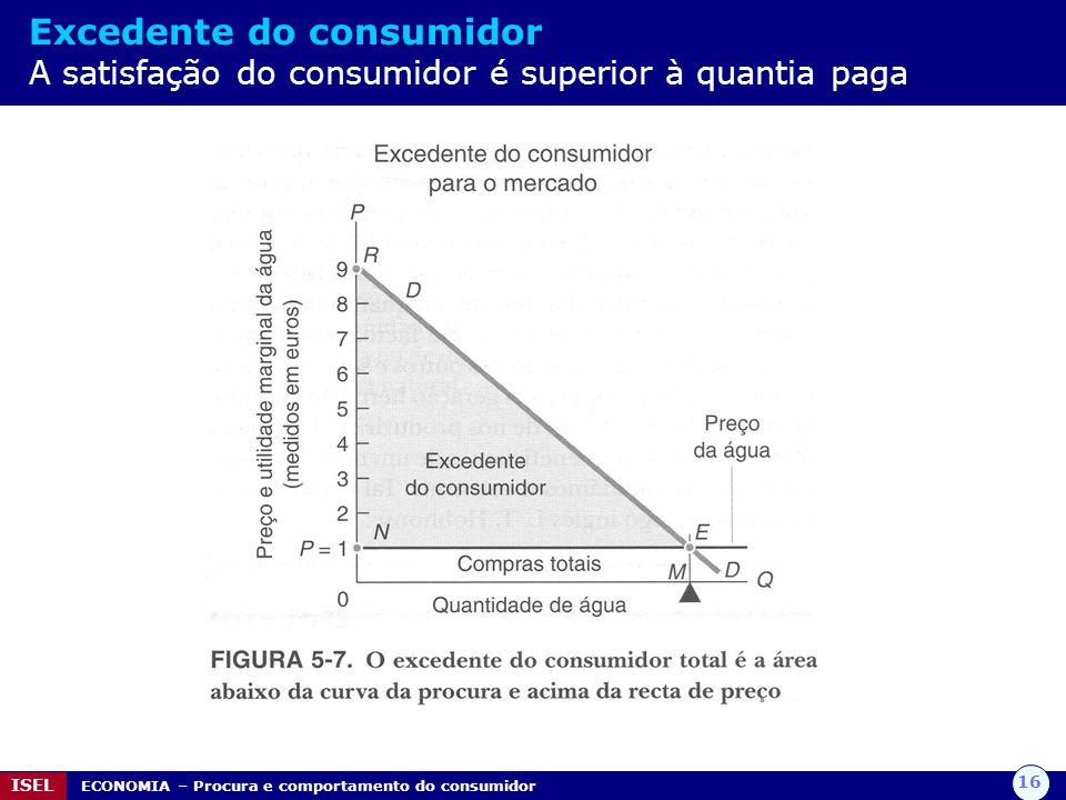 16 ISEL ECONOMIA – Procura e comportamento do consumidor Excedente do consumidor A satisfação do consumidor é superior à quantia paga