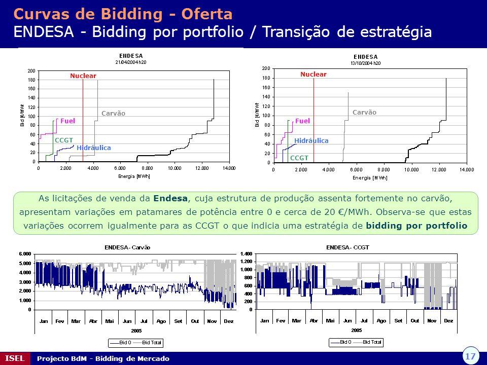 17 ISEL Projecto BdM - Bidding de Mercado Nuclear Carvão Fuel Hidráulica CCGT Fuel Hidráulica Nuclear Carvão As licitações de venda da Endesa, cuja es