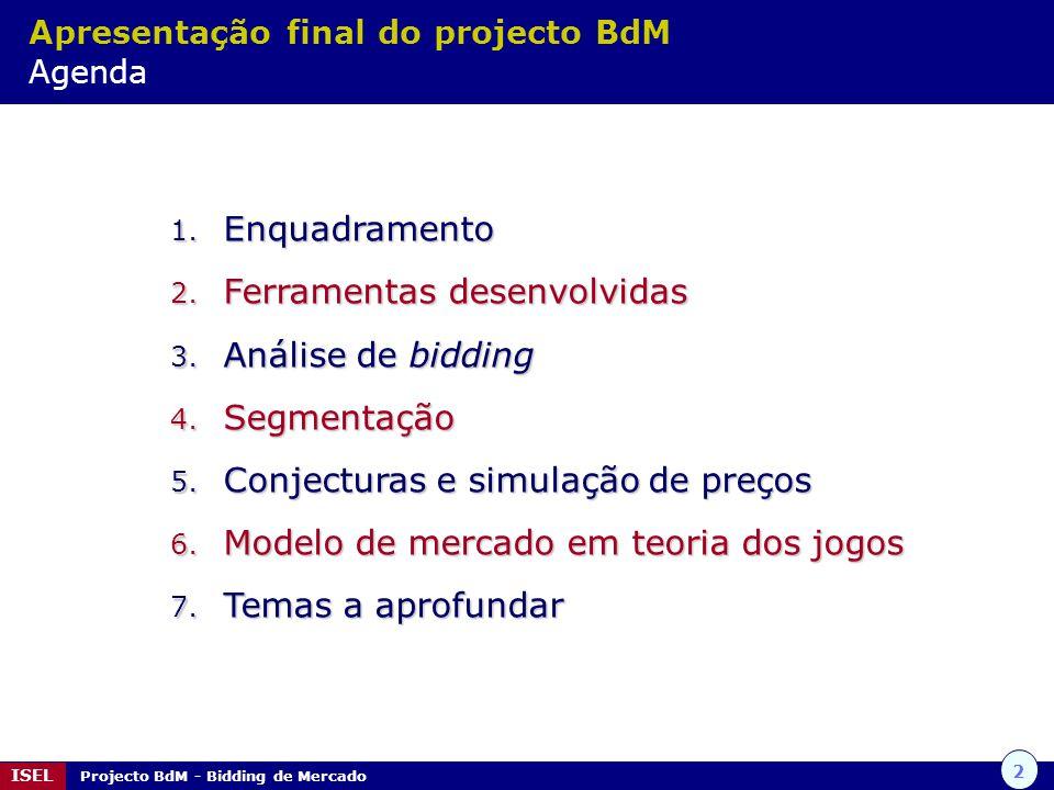 3 ISEL Projecto BdM - Bidding de Mercado Enquadramento Objectivos projecto BdM – Bidding de Mercado Elaborar e implementar um modelo para simulação que permita estabelecer conjecturas sobre o bidding estratégico das empresas ibéricas num contexto de CO 2 Implementação Bidding Mercado IBM Análise Bidding MercadoABM Conjecturas Bidding Mercado CBM