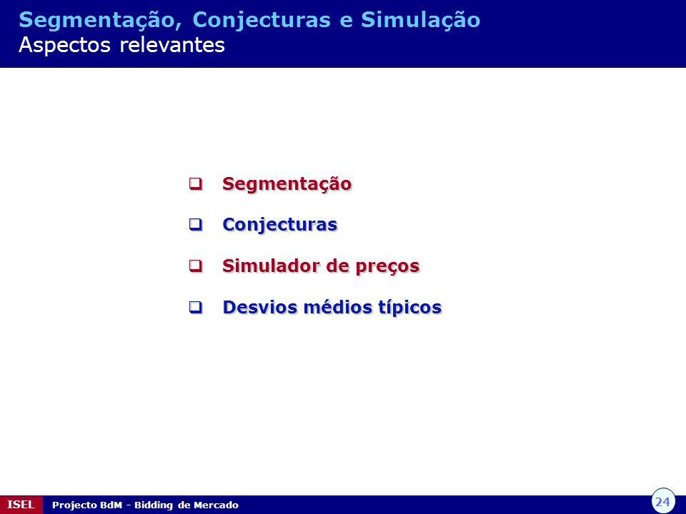 24 ISEL Projecto BdM - Bidding de Mercado Segmentação Segmentação Conjecturas Conjecturas Simulador Simulador de preços Desvios Desvios médios típicos