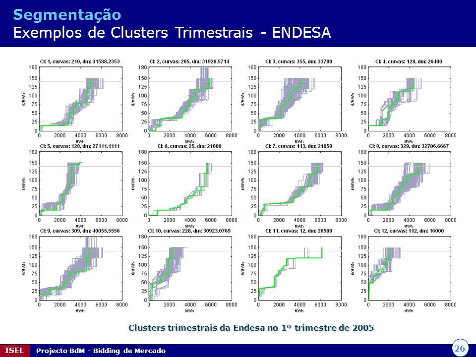 26 ISEL Projecto BdM - Bidding de Mercado Clusters trimestrais da Endesa no 1º trimestre de 2005 Segmentação Exemplos de Clusters Trimestrais - ENDESA